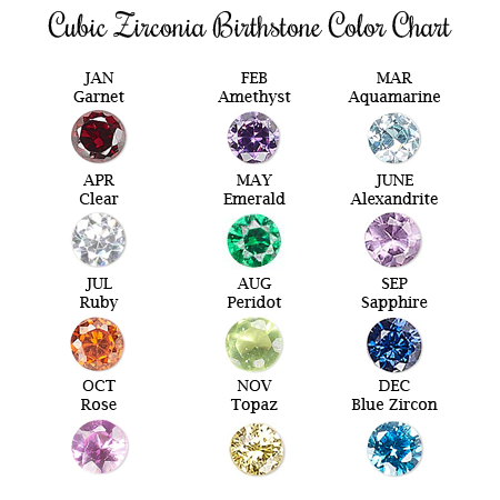 cubic zirconia birthstone color chart